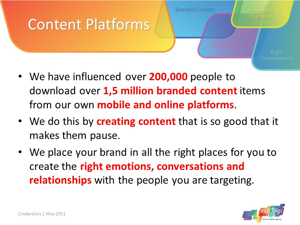 Content Platforms Branded Content. Proprietary. Platforms. Mobile & Online. Right. Conversations.