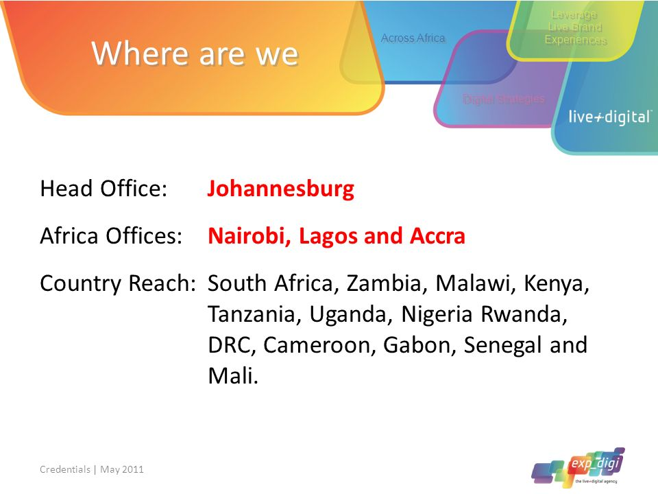 Leverage Live Brand. Experiences. Where are we. Across Africa. Digital Strategies.