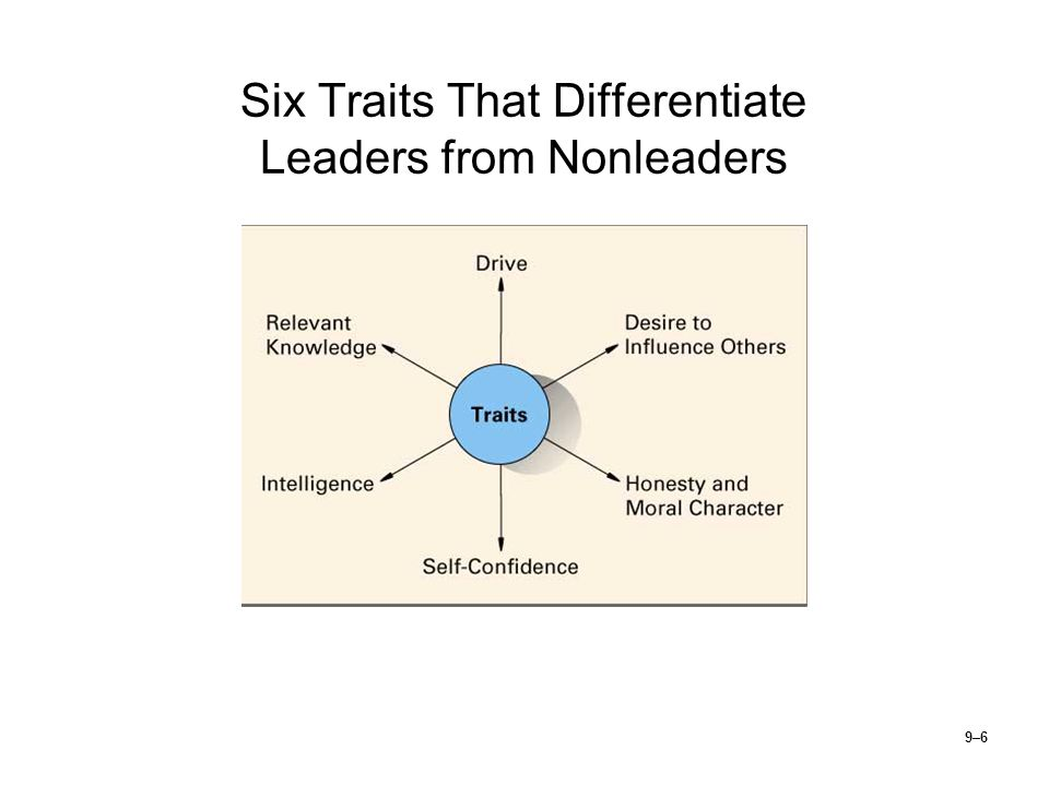 Six Traits That Differentiate Leaders from Nonleaders
