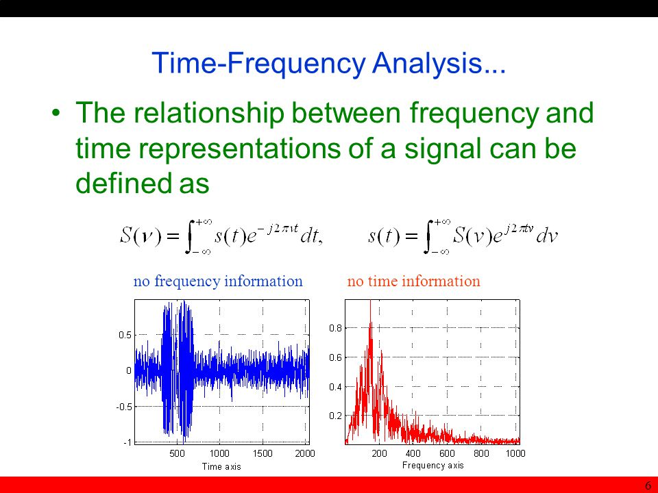 signal power and frequency relationship