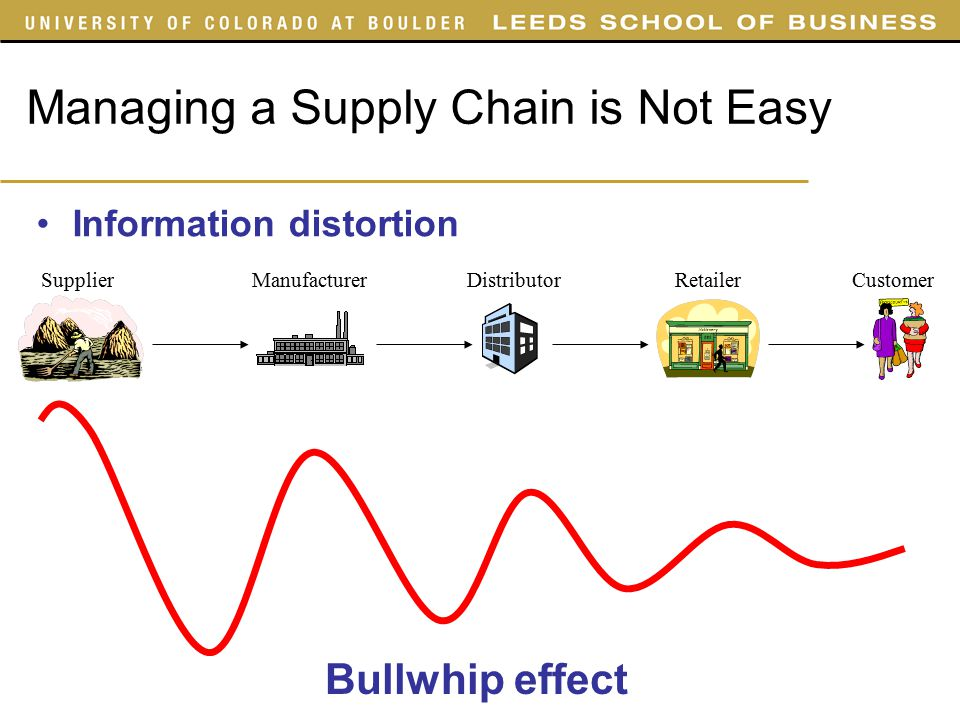 what is bullwhip effect As a result, companies that want to mitigate the impact of the bullwhip effect need to think about modifying structures and processes within the supply chain -- in order to change incentives the authors explain four major causes of the bullwhip effect -- as well as ways to counteract it.