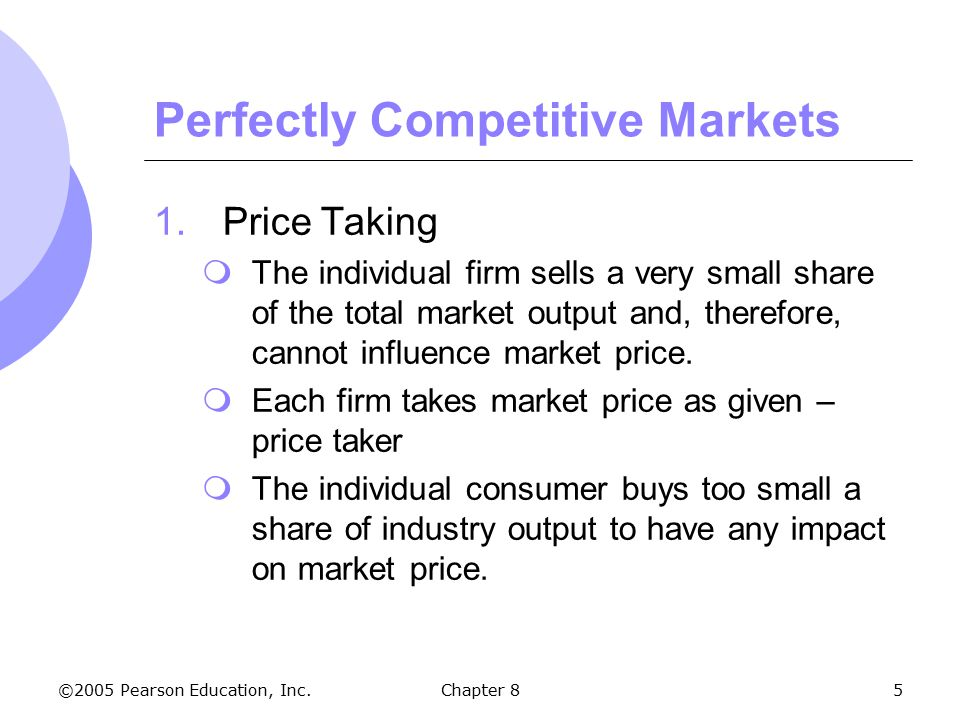 profit maximization and competitive supply