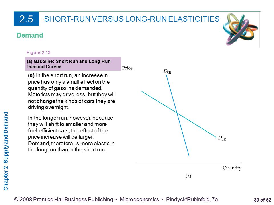 micro economics short run versus long Perfect competition: short run and long run - download as powerpoint presentation (ppt), pdf file (pdf), text file (txt) or view presentation slides online.