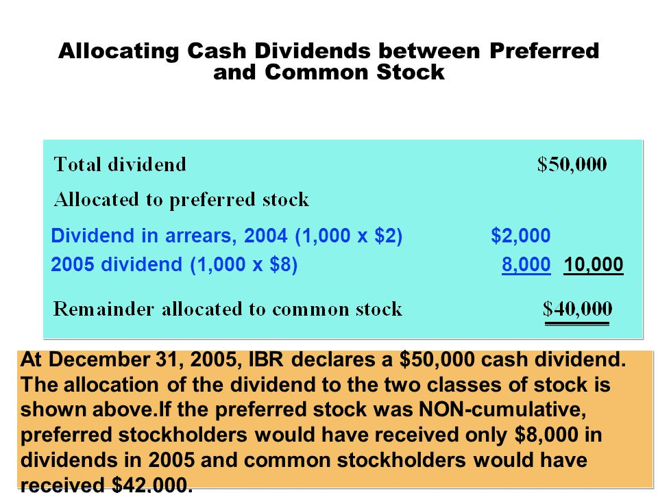 Dividend payment impact on common stock prices