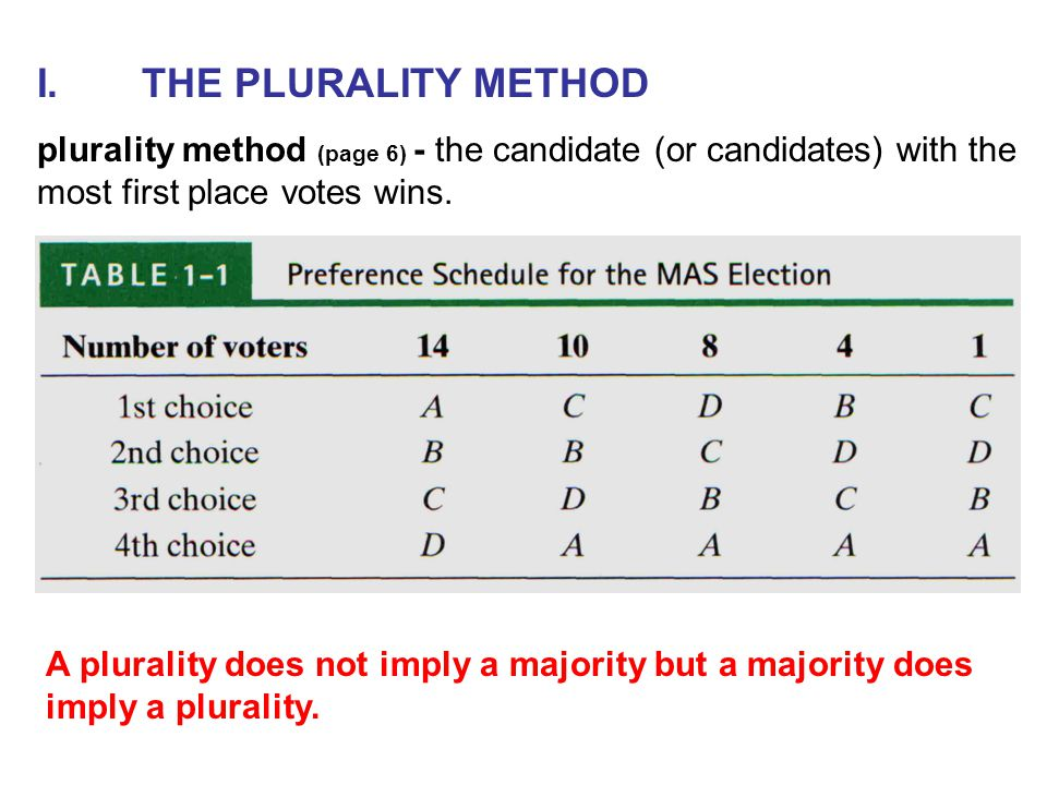 criteria for a fair election ppt video online download