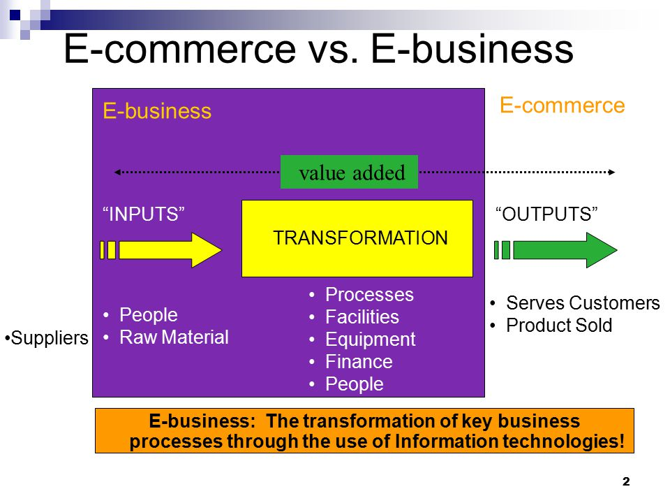 E-commerce vs. E-business