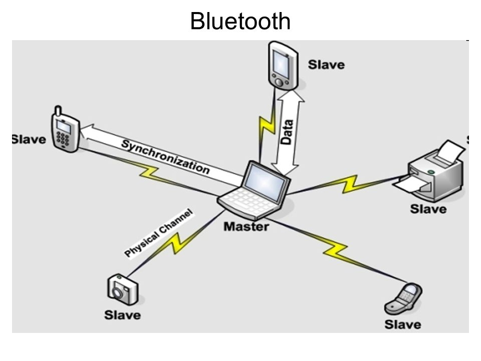computer networks and internets  5e by douglas e  comer