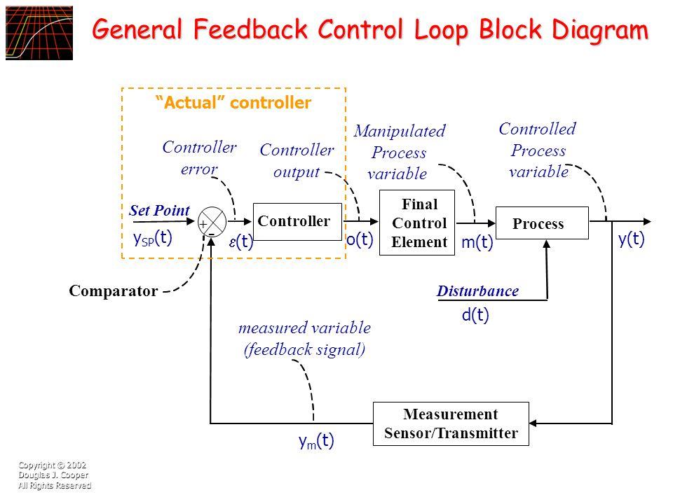 loop diagrams in process control wiring diagram schemes