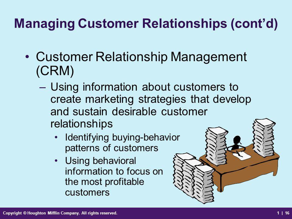 Articles on Customer Relationship Management