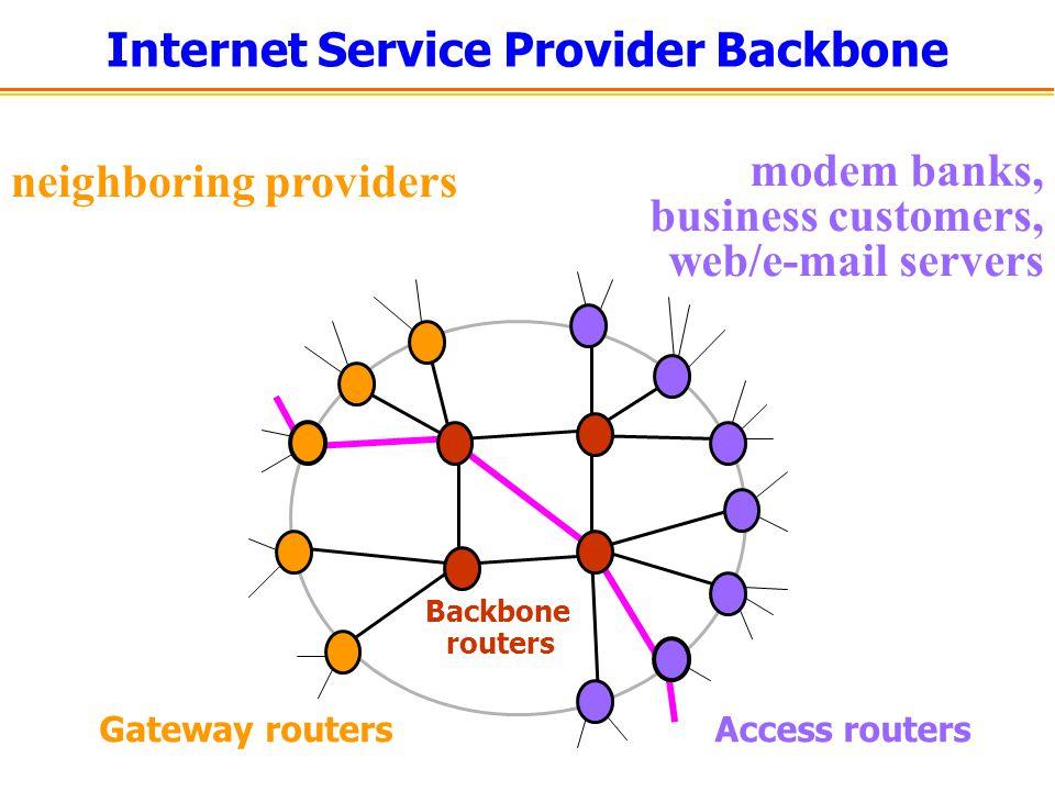 Services Provider: Service Provider Gateway Address