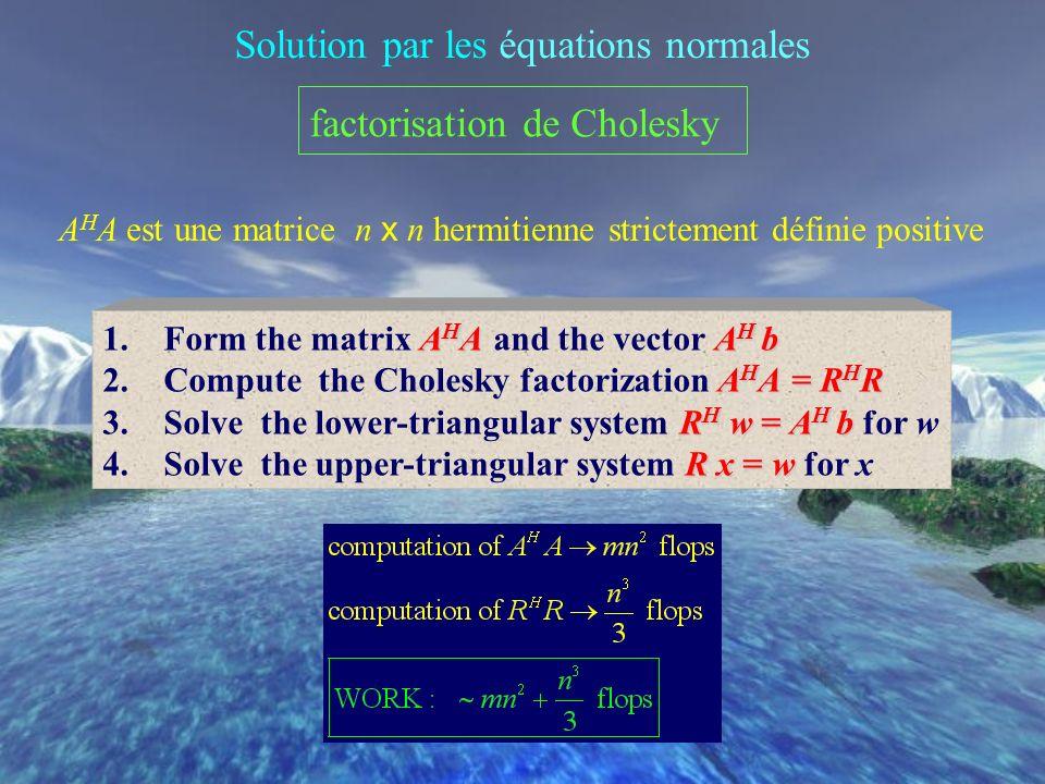 Solution par les équations normales