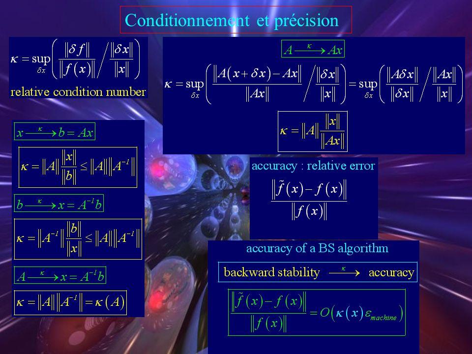 Conditionnement et précision