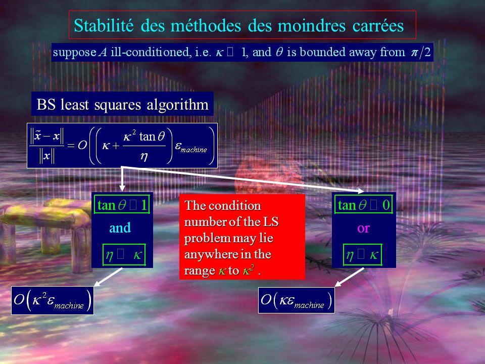 Stabilité des méthodes des moindres carrées