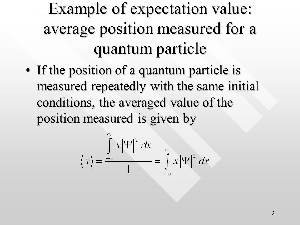 how to find initial position of a particle
