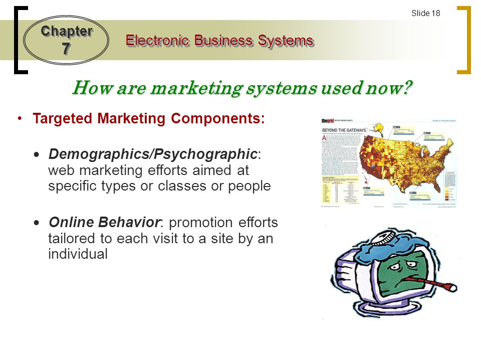 How are marketing systems used now
