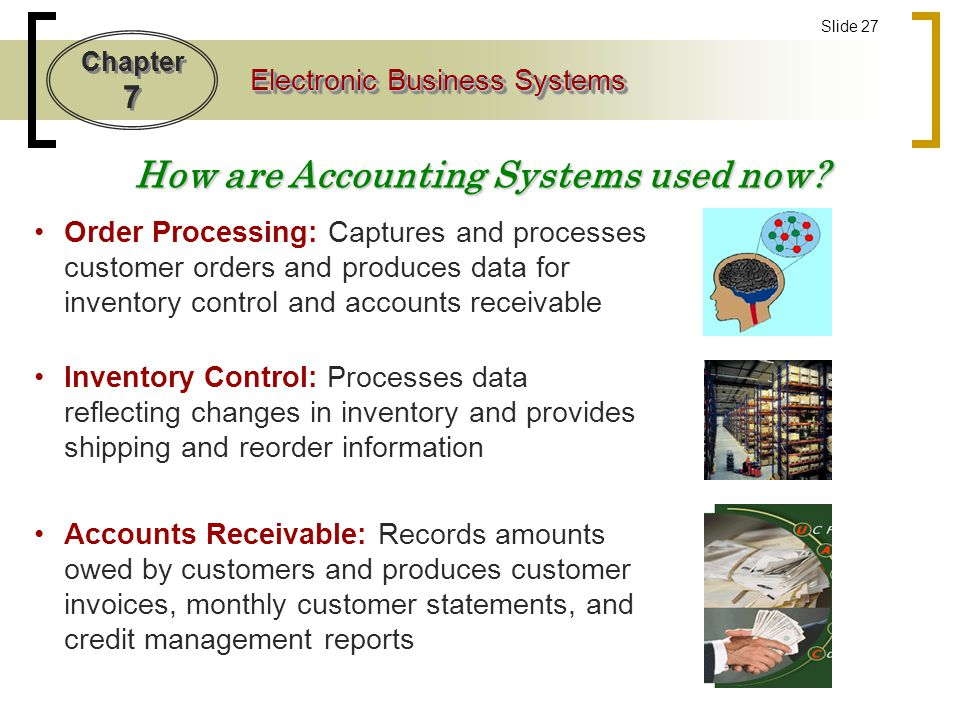 How are Accounting Systems used now