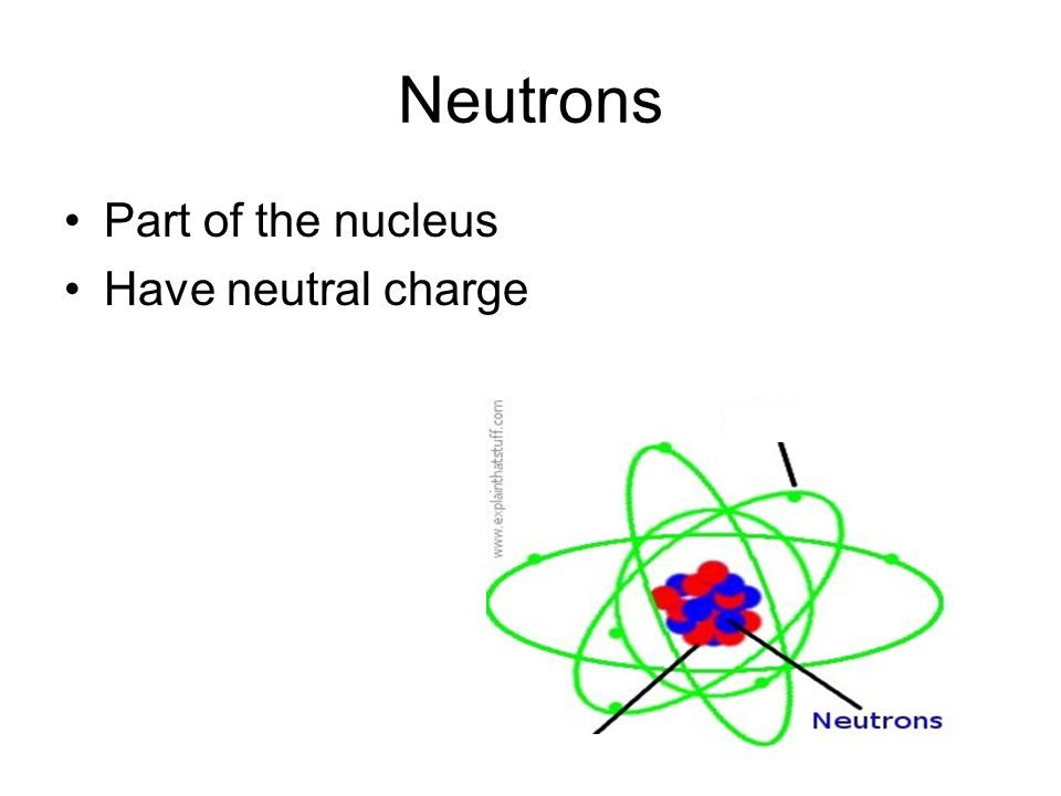 Neutrons Part of the nucleus Have neutral charge