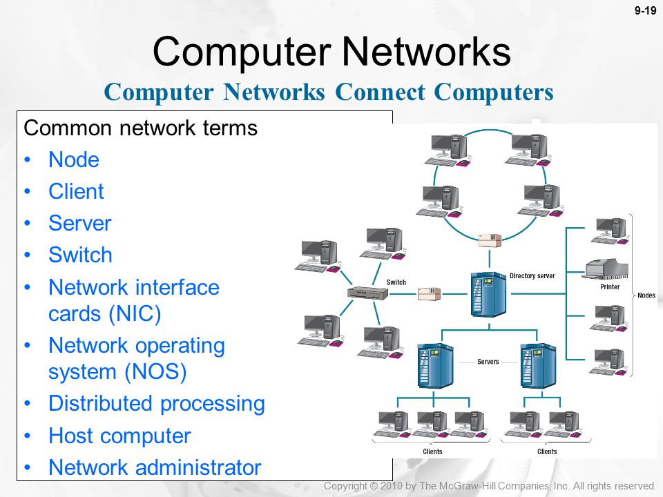 Computer Networks Connect Computers