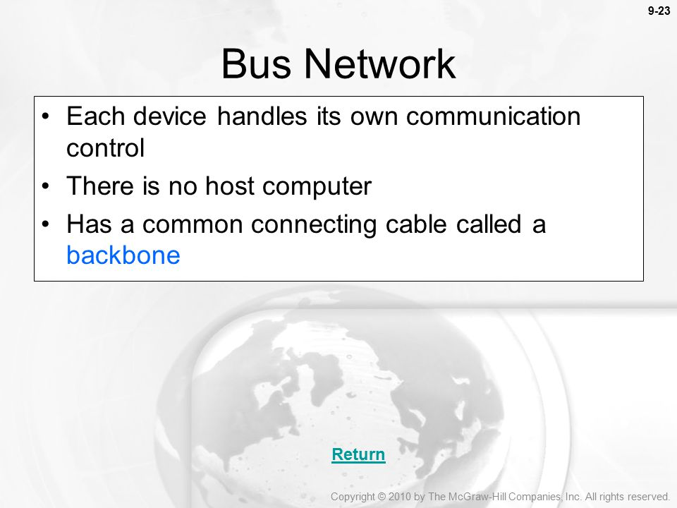 Bus Network Each device handles its own communication control