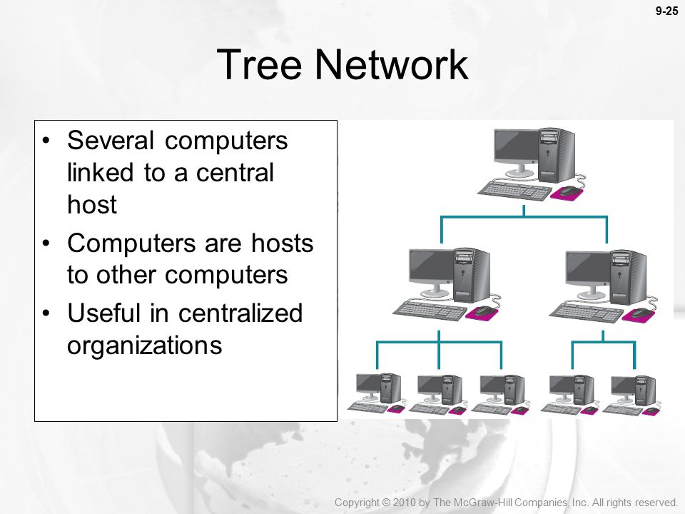 Tree Network Several computers linked to a central host