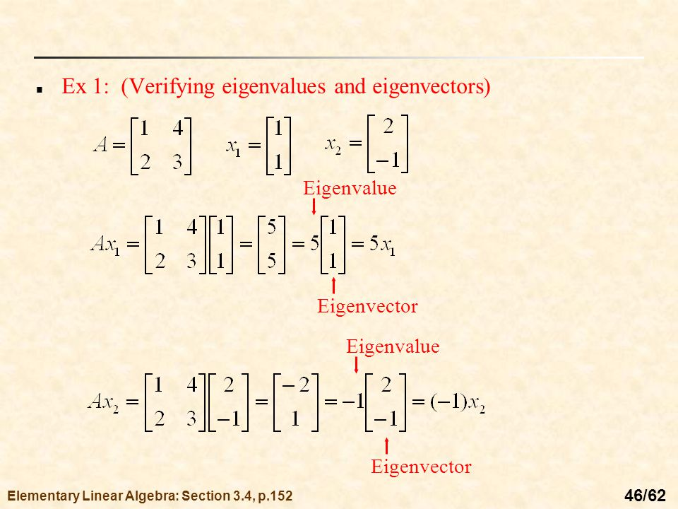 how to find a knowing eigenvalues and eigenvectors