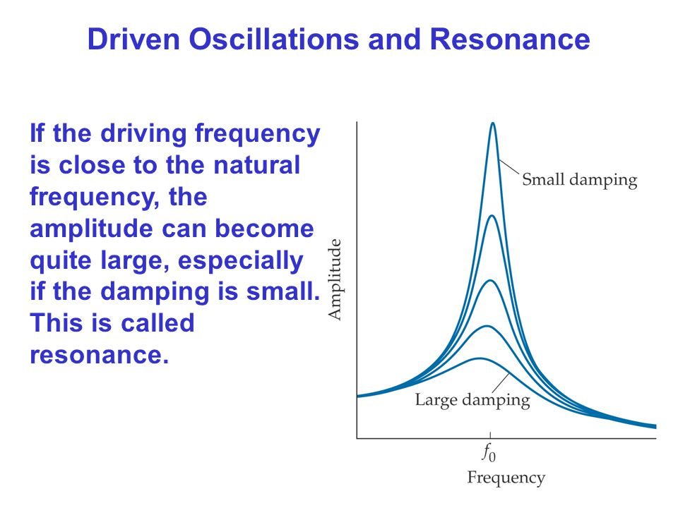 Driven Oscillations and Resonance