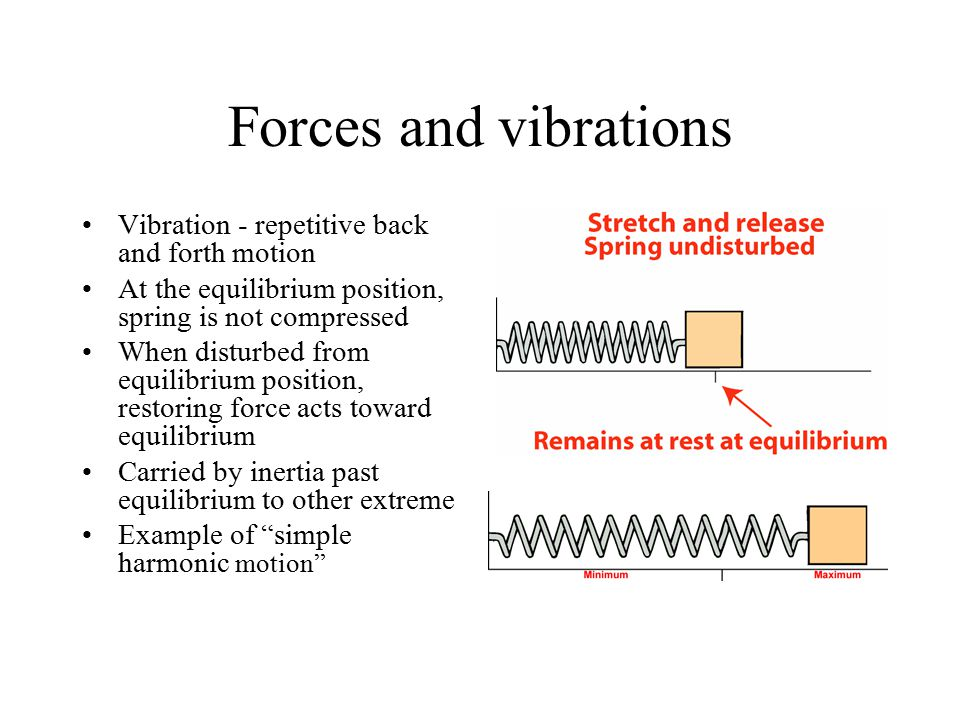 Forces and vibrations Vibration - repetitive back and forth motion