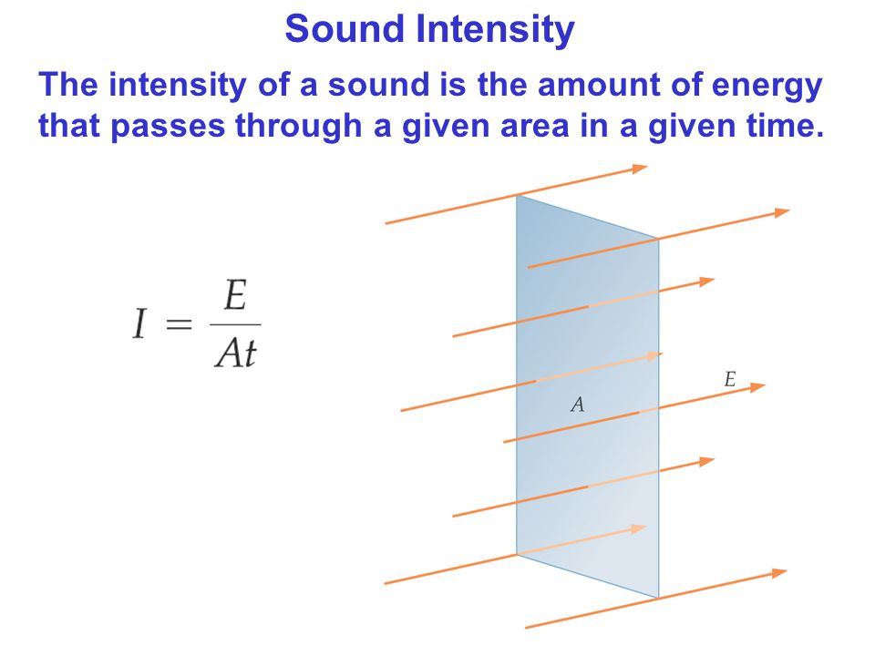 Sound Intensity The intensity of a sound is the amount of energy that passes through a given area in a given time.
