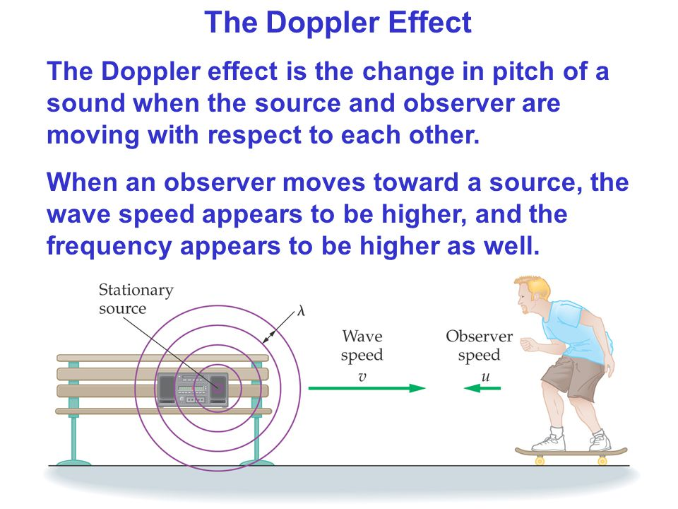 The Doppler Effect The Doppler effect is the change in pitch of a sound when the source and observer are moving with respect to each other.