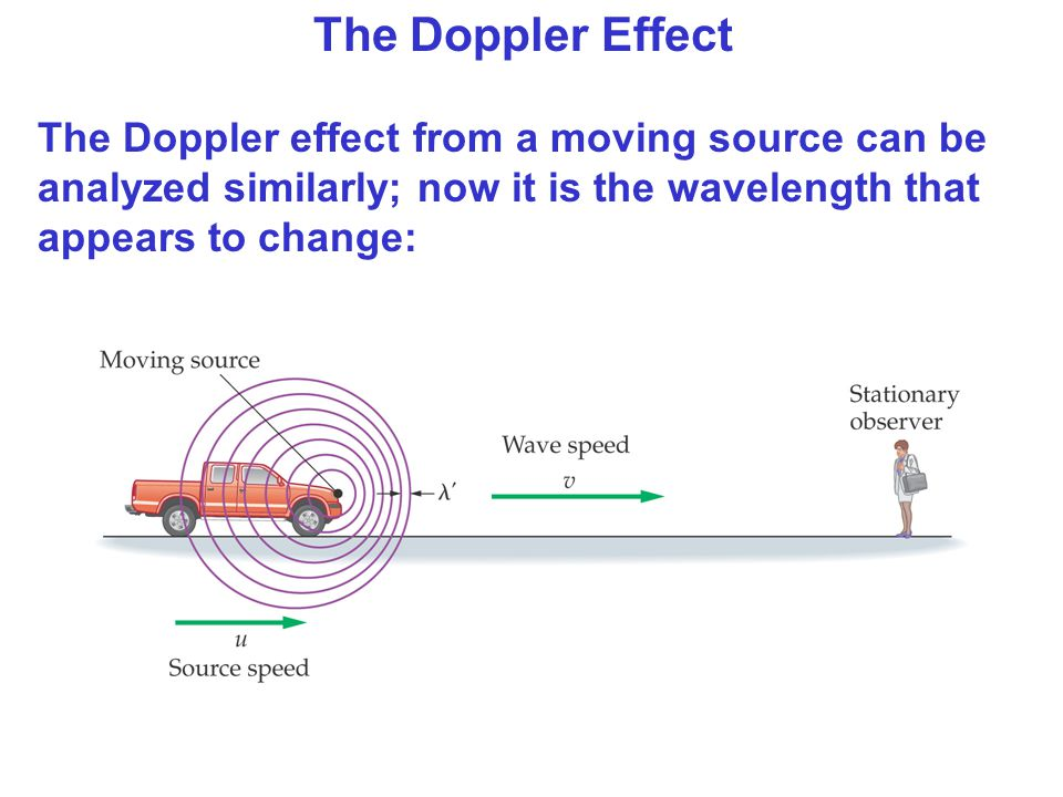 The Doppler Effect The Doppler effect from a moving source can be analyzed similarly; now it is the wavelength that appears to change: