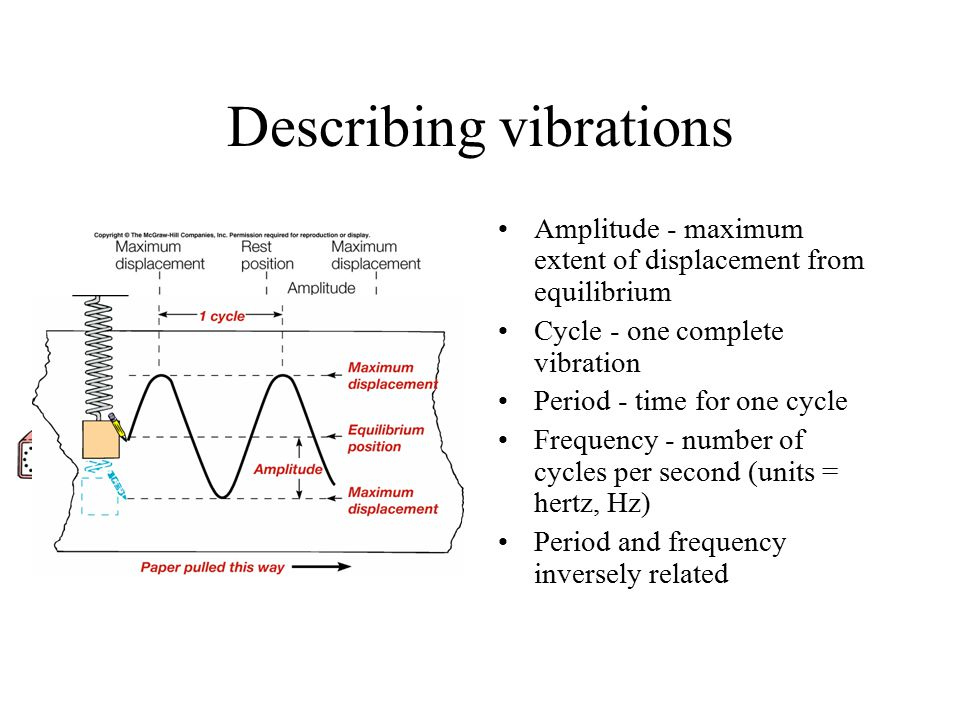 Describing vibrations