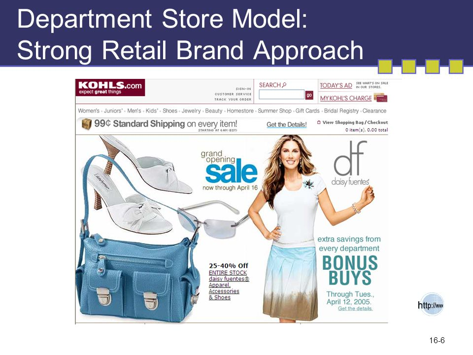 Department Store Model: Strong Retail Brand Approach