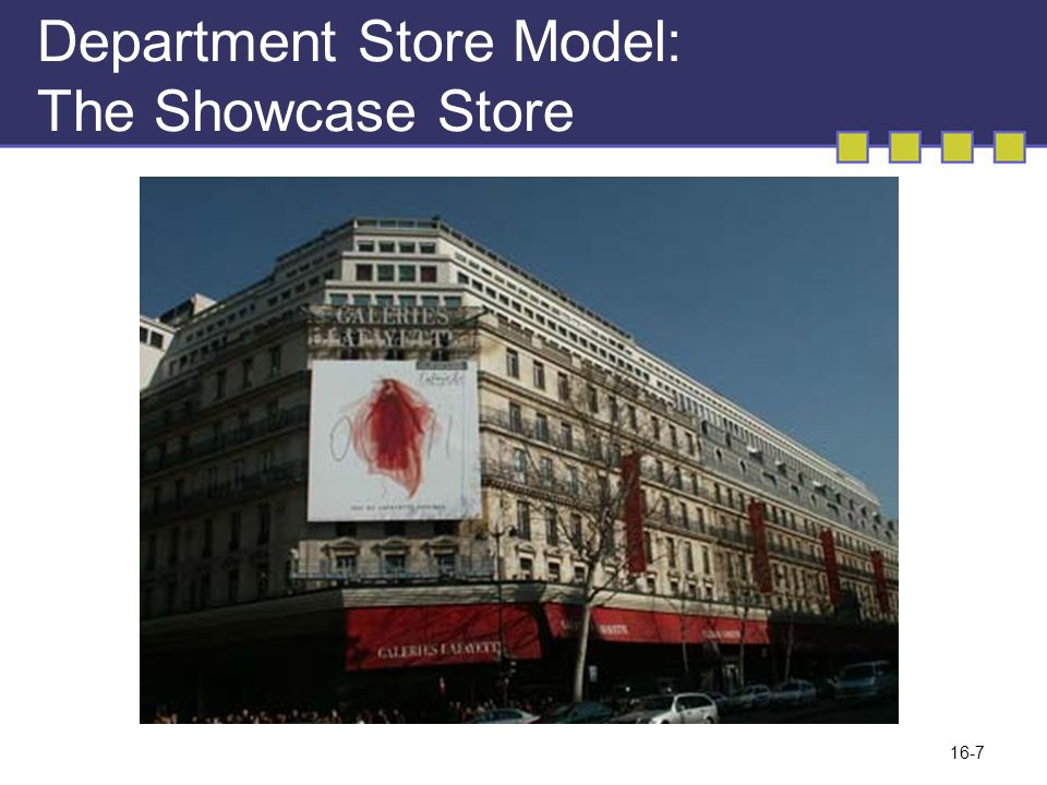 Department Store Model: The Showcase Store