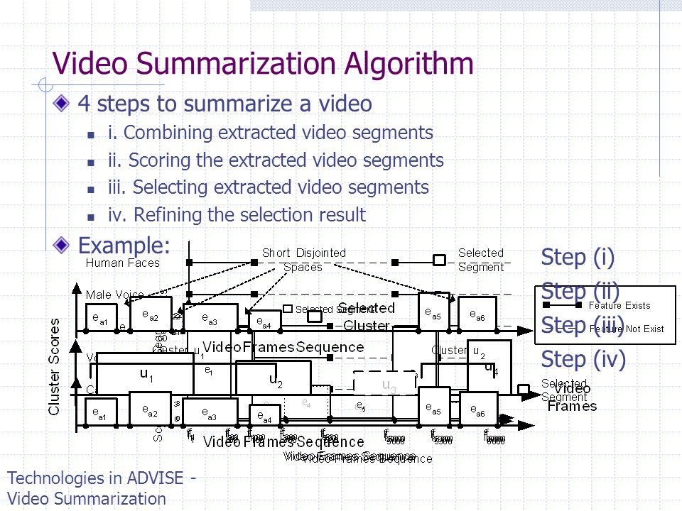 Video Summarization Algorithm