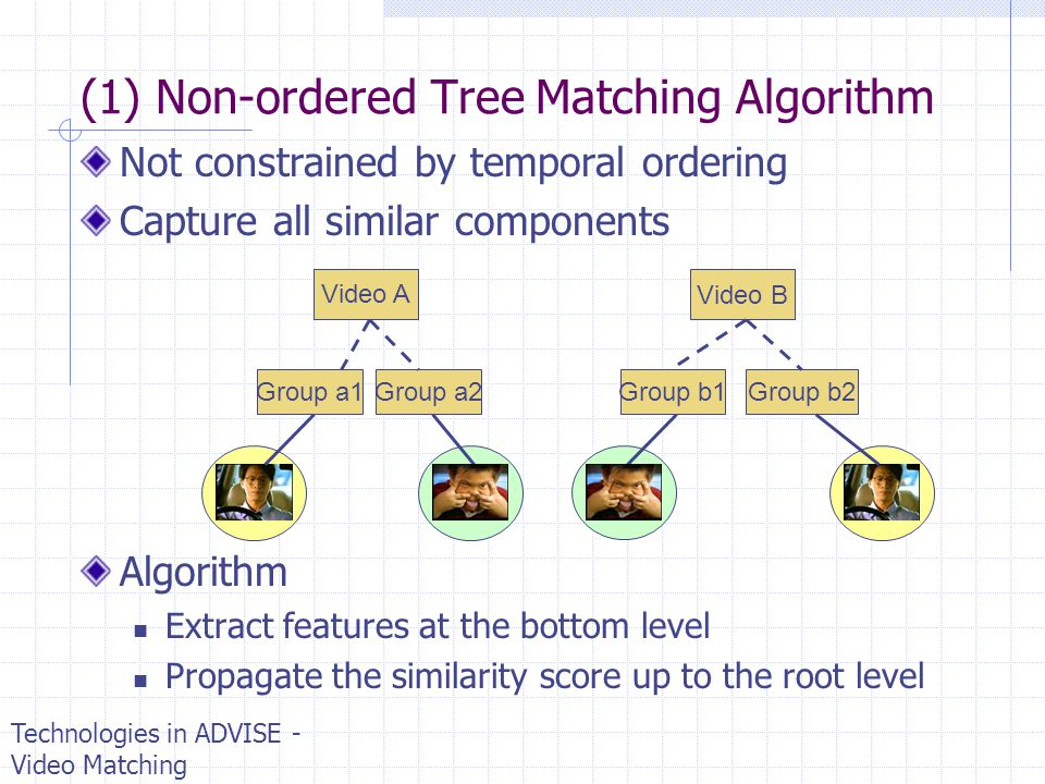 (1) Non-ordered Tree Matching Algorithm