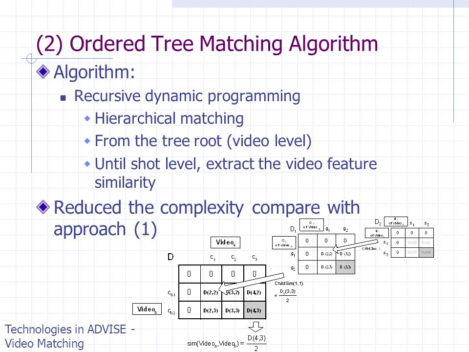 (2) Ordered Tree Matching Algorithm