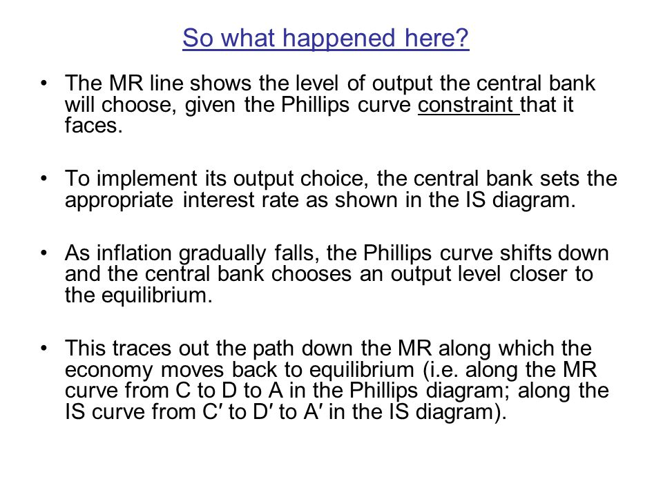 So what happened here The MR line shows the level of output the central bank will choose, given the Phillips curve constraint that it faces.