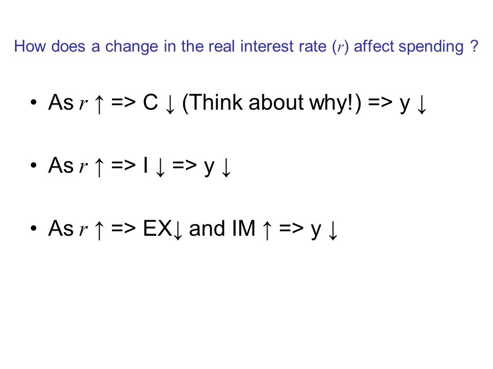 How does a change in the real interest rate (r) affect spending