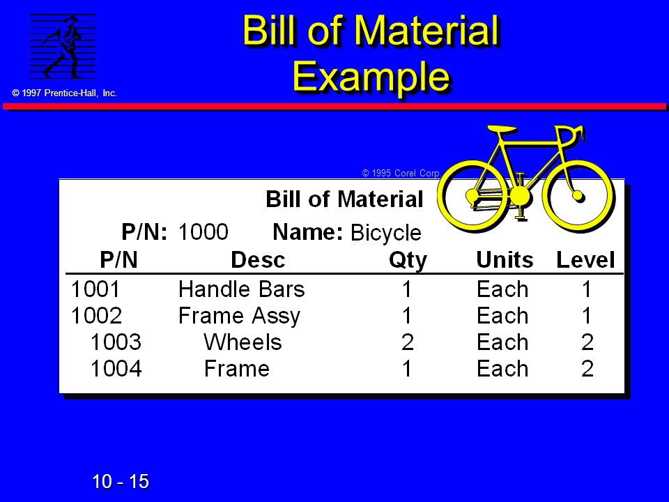 bill of material examples