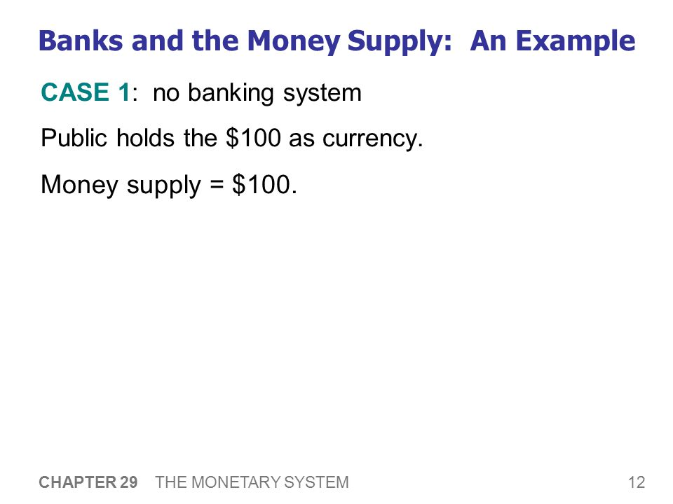 Banks and the Money Supply: An Example