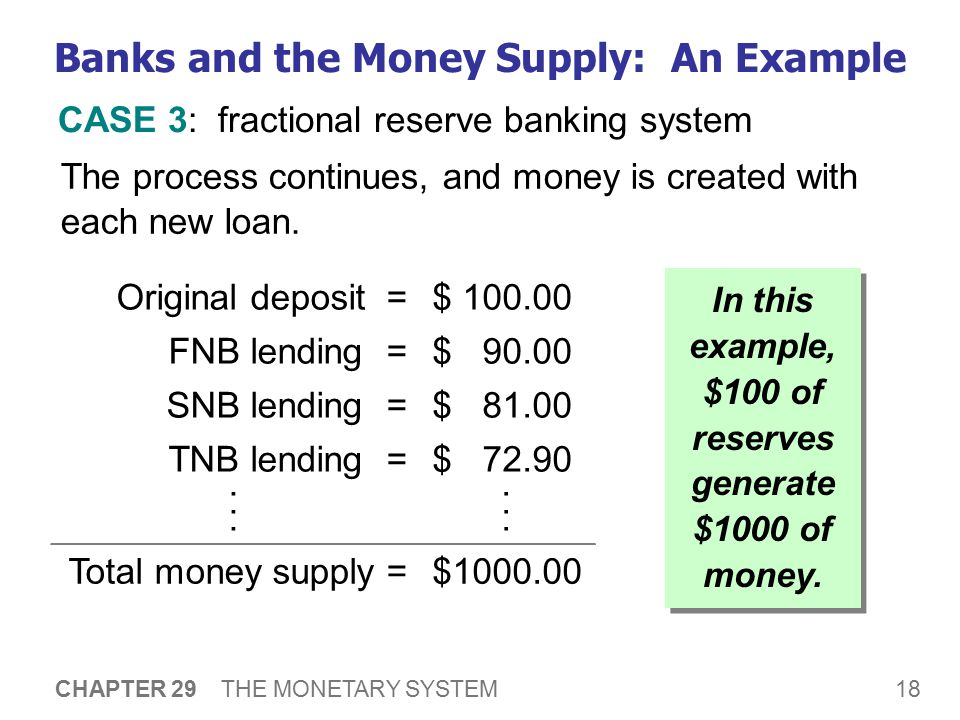 The Money Multiplier Money multiplier: the amount of money the banking system generates with each dollar of reserves.