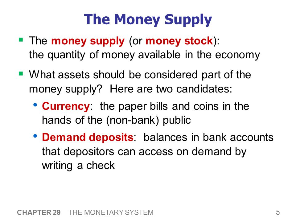 Measures of the U.S. Money Supply