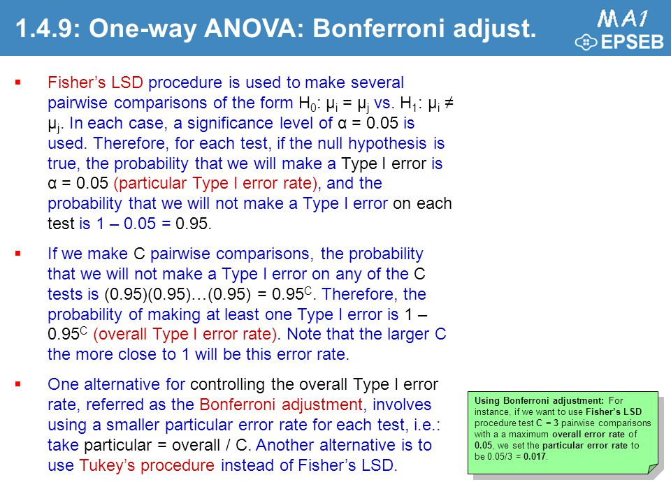 1.4.9: One-way ANOVA: Bonferroni adjust.