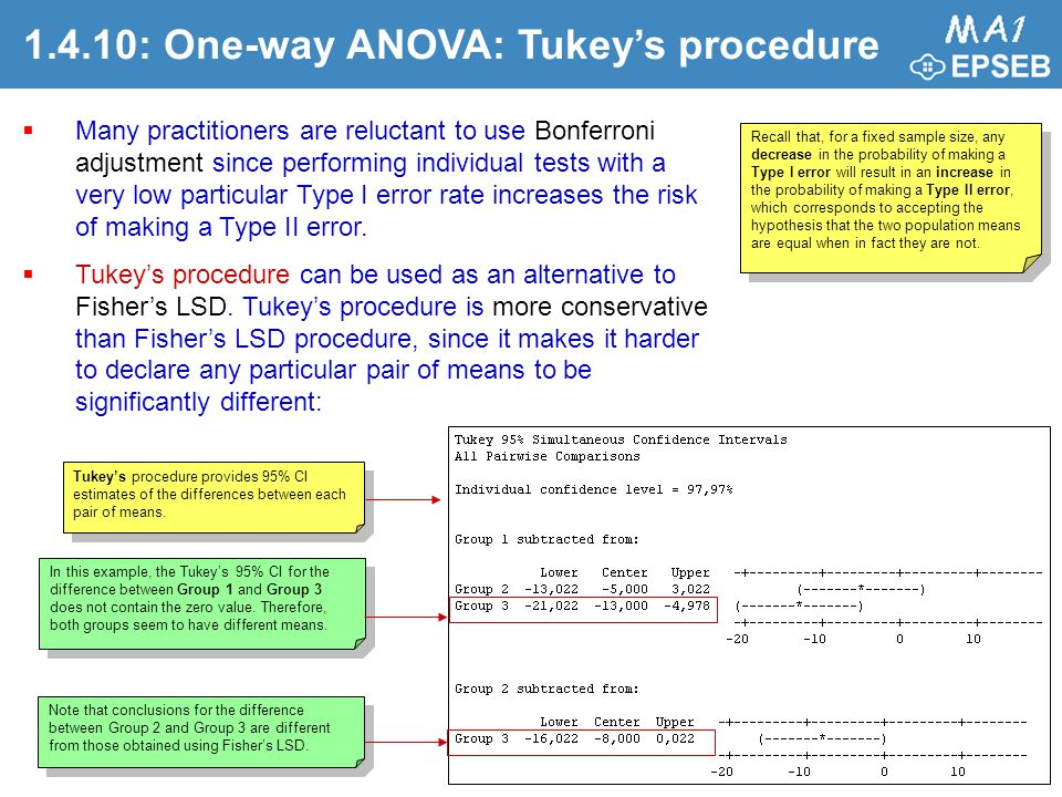 1.4.10: One-way ANOVA: Tukey's procedure