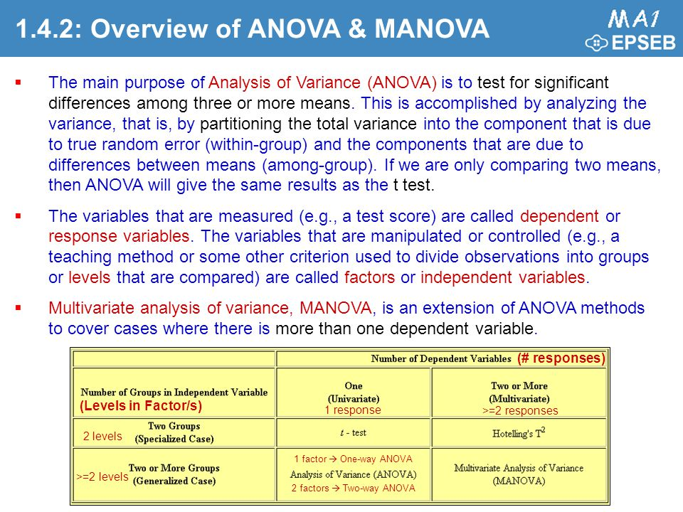 2 factors  Two-way ANOVA