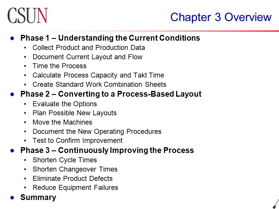 Mse507 lean manufacturing ppt video online download chapter 3 overview phase 1 understanding the current conditions sciox Choice Image