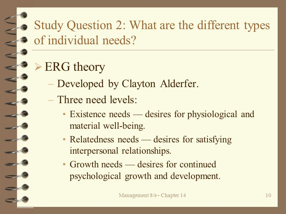 an analysis of different types of power in leadership theories
