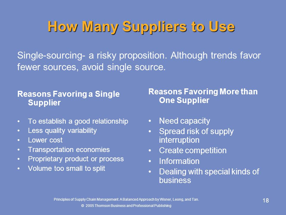How Many Suppliers to Use