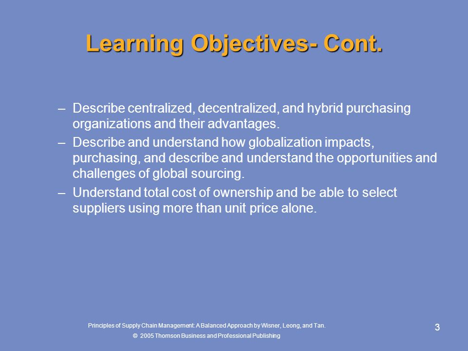 Learning Objectives- Cont.
