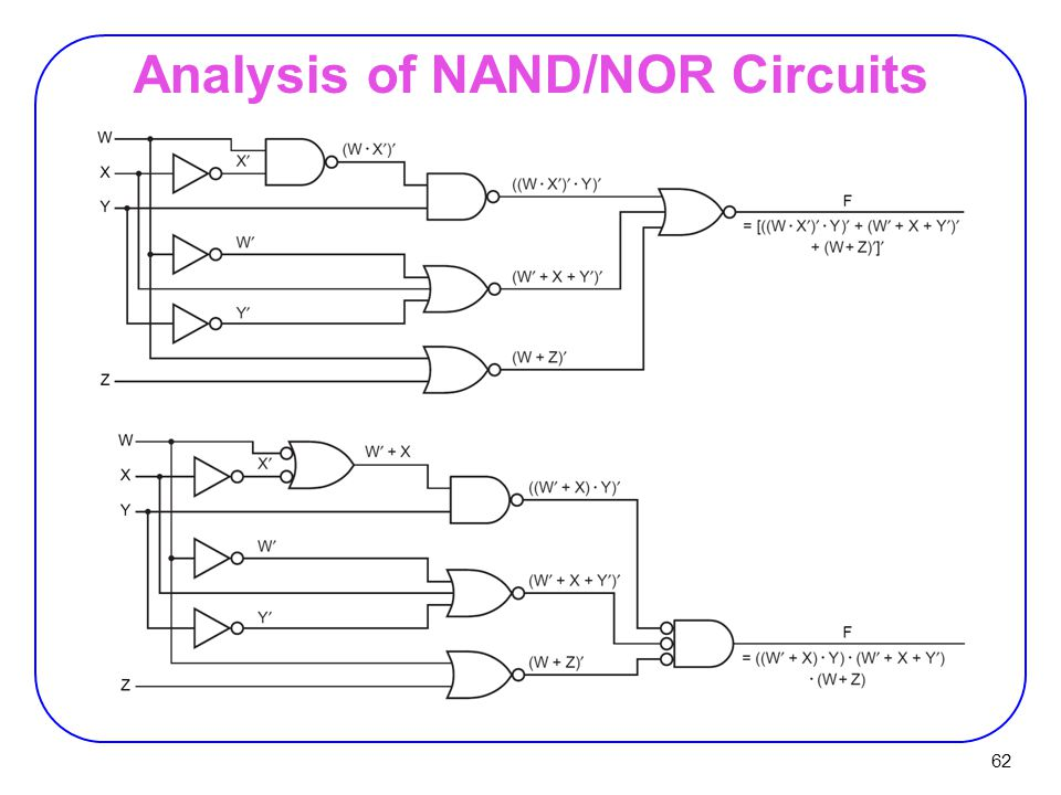 Ppt download for Circuit nand